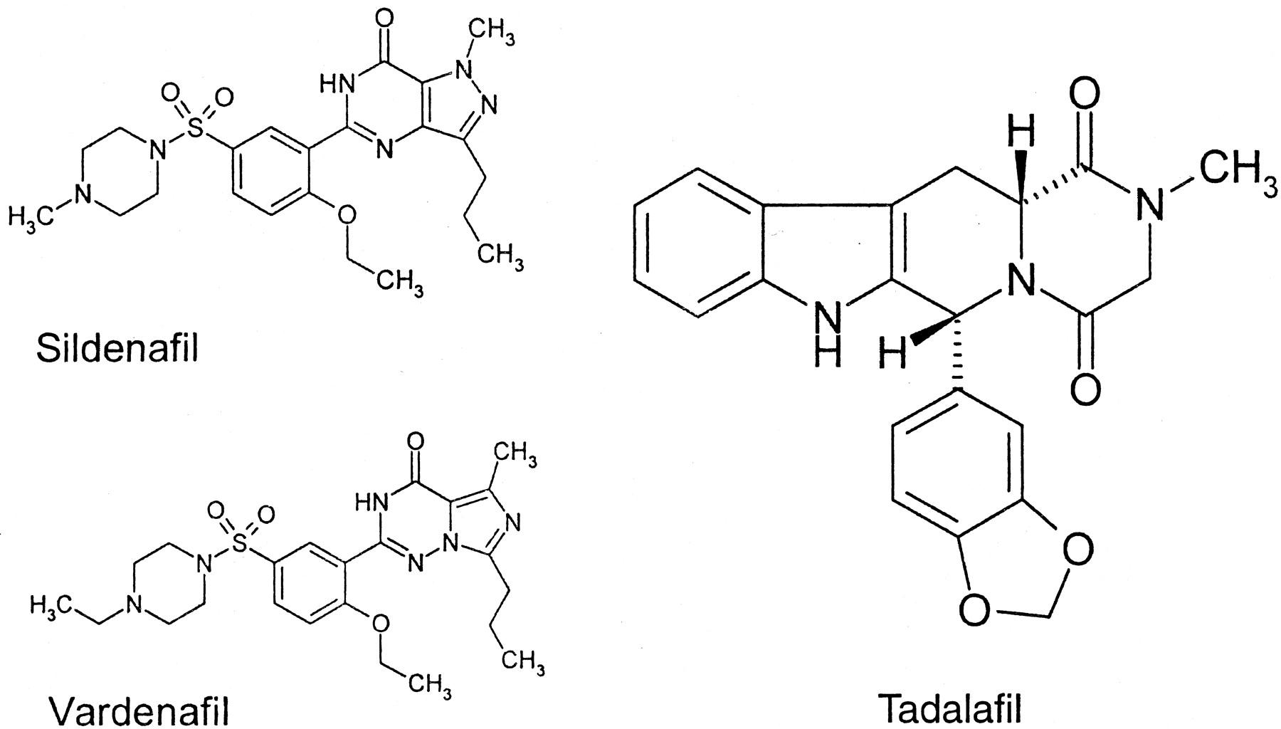 Jämförelse av Sildenafil, Tadalafil och Vardenafil
